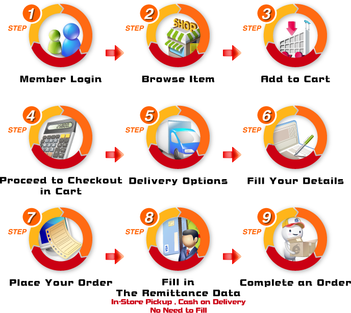 Online Shopping Guides - NEWS - NEWS : DAXITEA